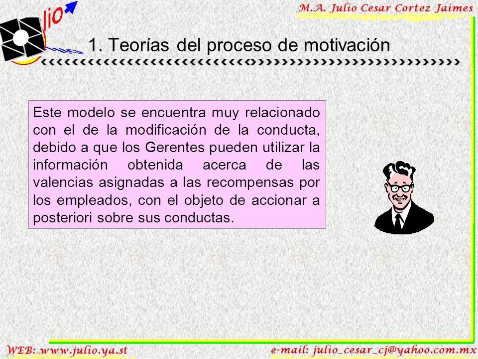 1. Teorías del proceso de motivación Funcionamiento del modelo. necesidades no satisfechas considera a las personas como seres pensantes cuyas percepc