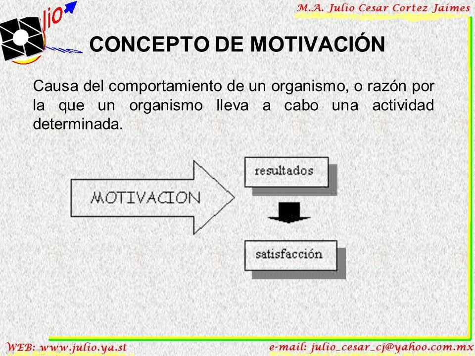 CONCEPTO DE MOTIVACIÓN Causa del comportamiento de un organismo, o razón por la que un organismo lleva a cabo una actividad determinada.
