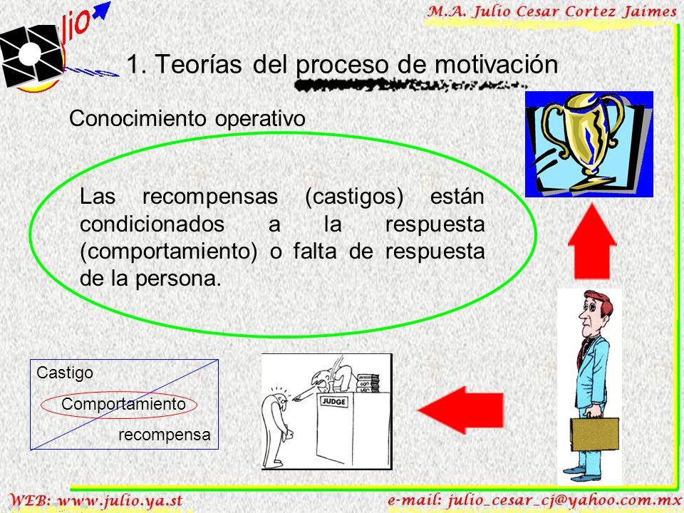 Conocimiento operativo Se basa en los trabajos del psicólogo Burrhus Frederic Skinner. Otros términos empleados para describir este enfoque son reforz