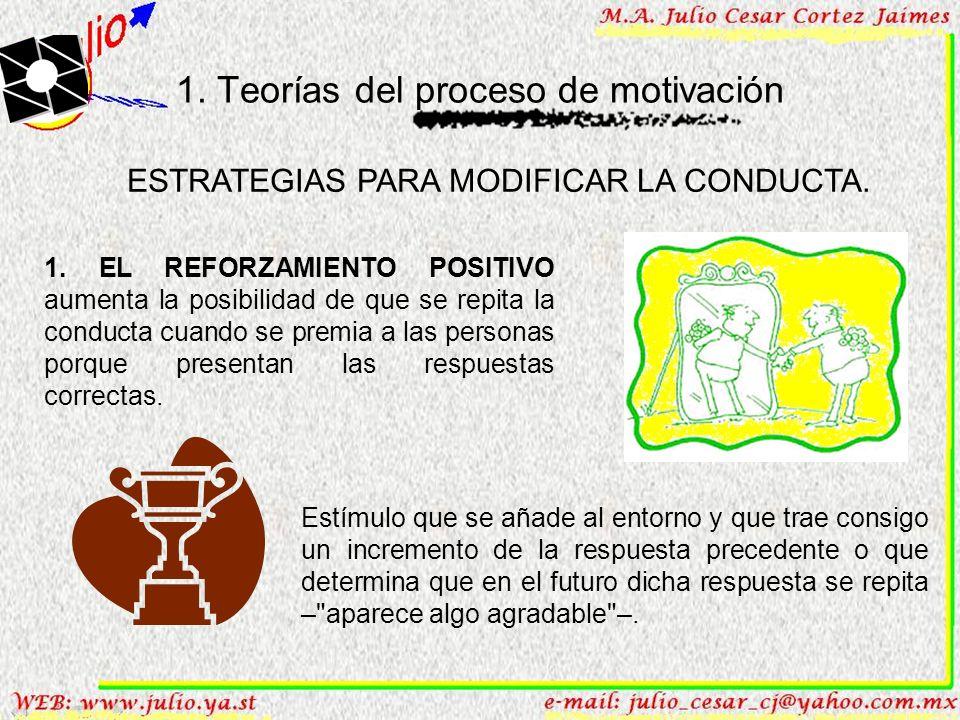 1. Teorías del proceso de motivación Conocimiento operativo Las recompensas (castigos) están condicionados a la respuesta (comportamiento) o falta de