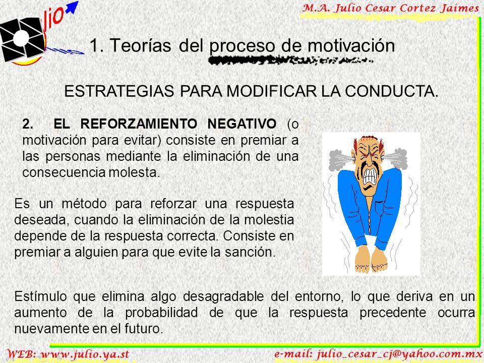 1. Teorías del proceso de motivación ESTRATEGIAS PARA MODIFICAR LA CONDUCTA. 1. EL REFORZAMIENTO POSITIVO aumenta la posibilidad de que se repita la c