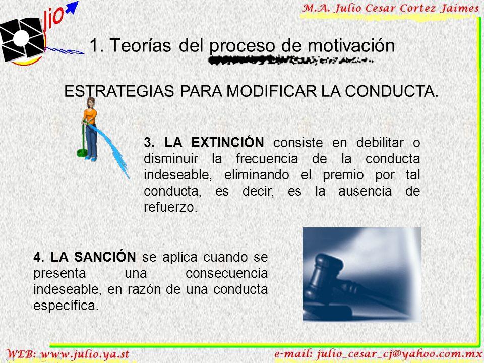 1. Teorías del proceso de motivación ESTRATEGIAS PARA MODIFICAR LA CONDUCTA. 2. EL REFORZAMIENTO NEGATIVO (o motivación para evitar) consiste en premi
