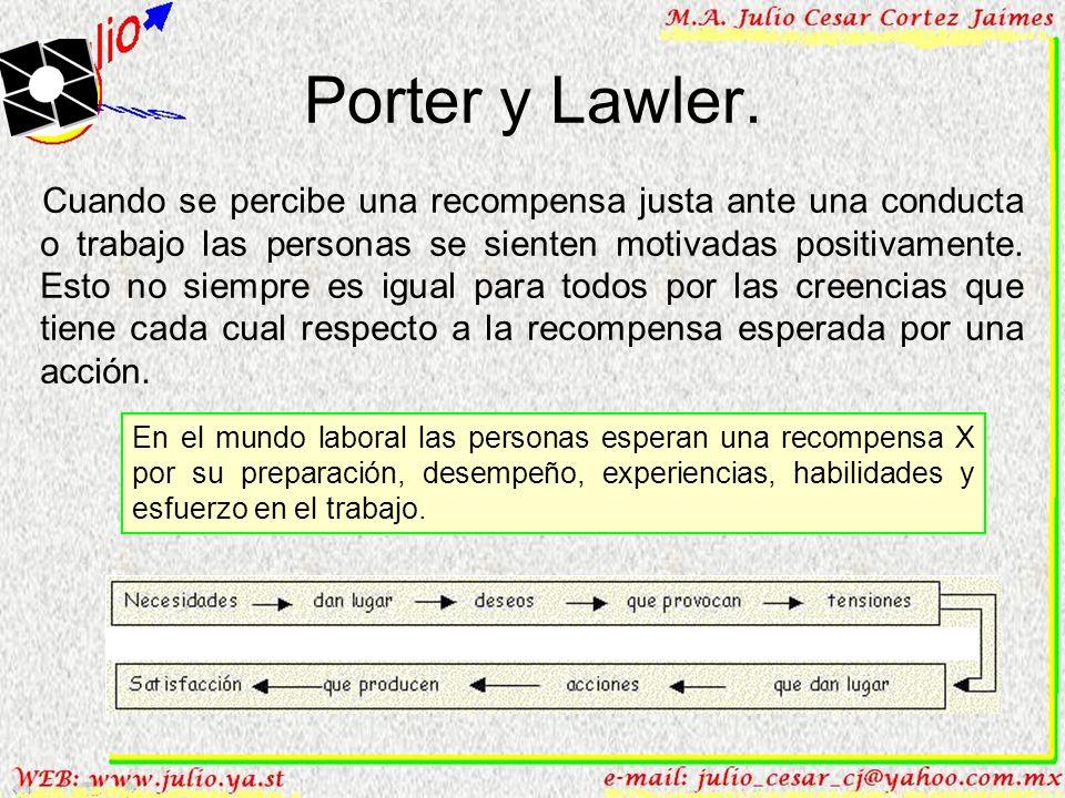 Porter y Lawler Lyman W. Porter y Edward E. Lawler III Como indica este modelo, la cantidad de esfuerzo (la fortaleza de la motivación y la energía ej