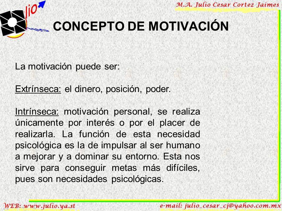 CONCEPTO DE MOTIVACIÓN La motivación puede ser: Extrínseca: el dinero, posición, poder.