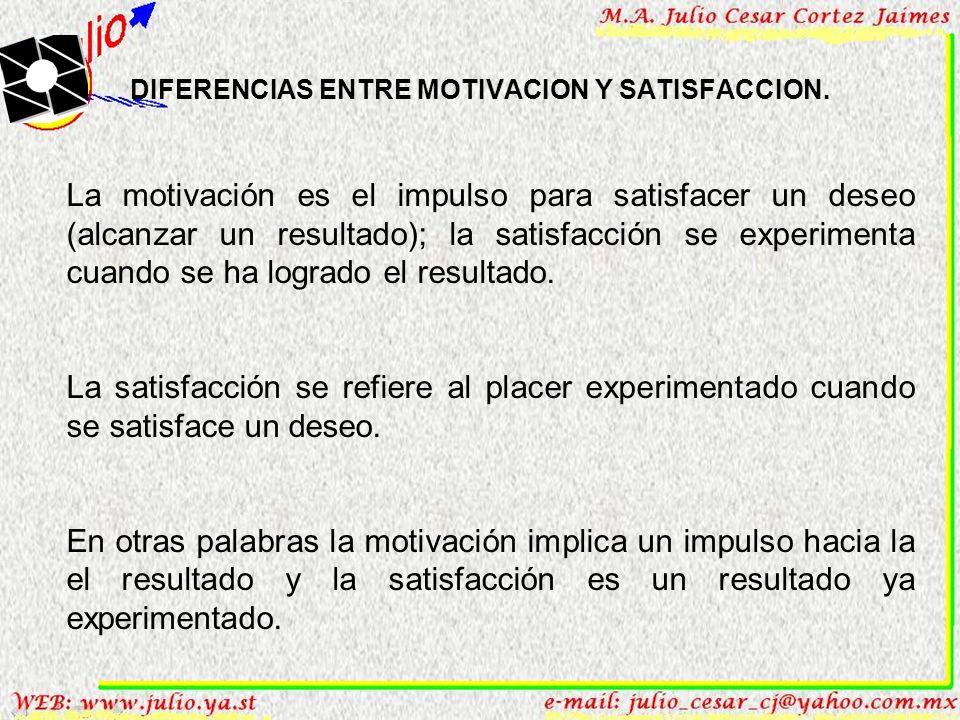 DIFERENCIAS ENTRE MOTIVACION Y SATISFACCION.