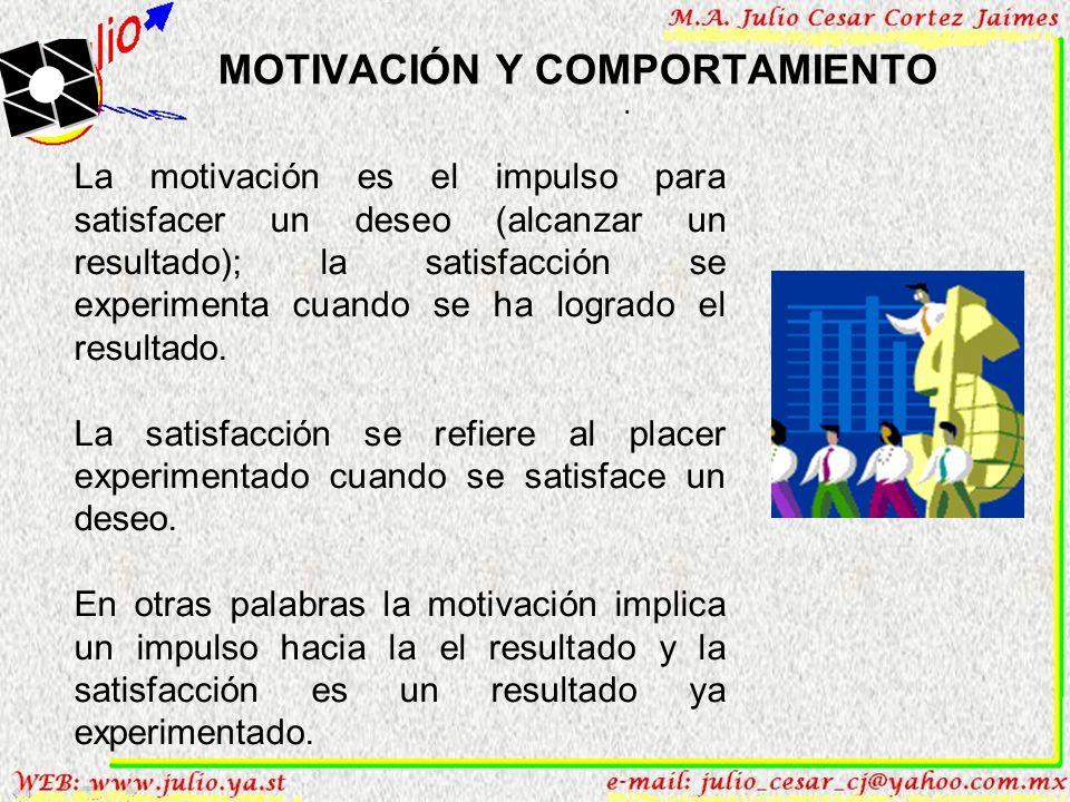 DIFERENCIAS ENTRE MOTIVACION Y SATISFACCION. La motivación es el impulso para satisfacer un deseo (alcanzar un resultado); la satisfacción se experime