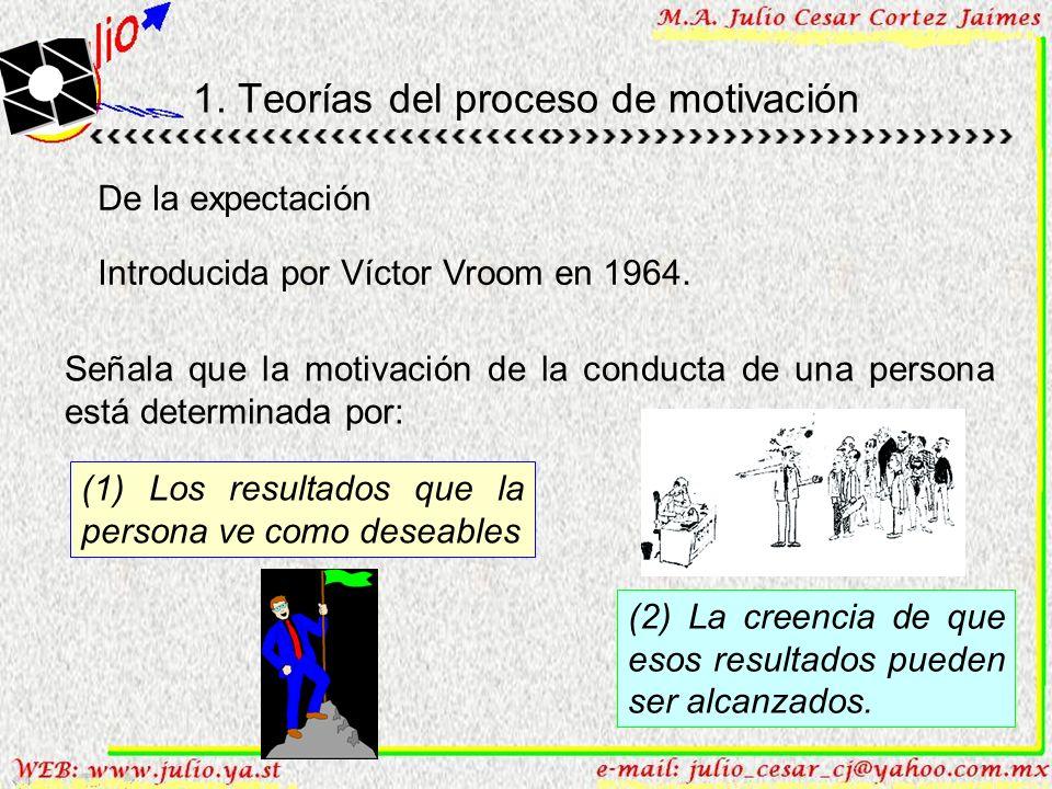 1.Teorías del proceso de motivación De la expectación Introducida por Víctor Vroom en 1964.