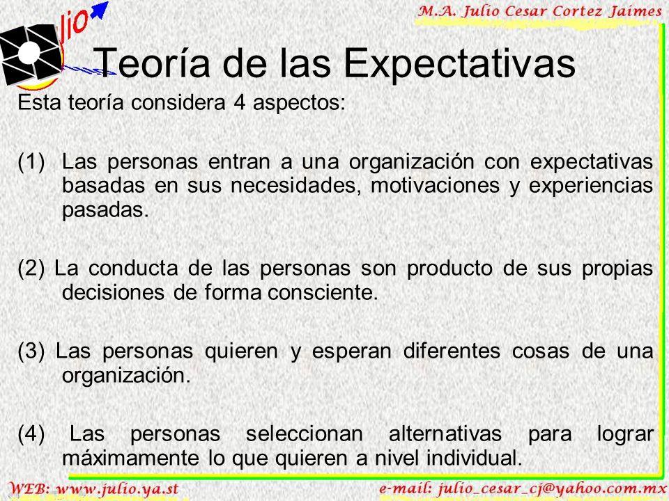 Teoría de las Expectativas Esta teoría considera 4 aspectos: (1)Las personas entran a una organización con expectativas basadas en sus necesidades, motivaciones y experiencias pasadas.