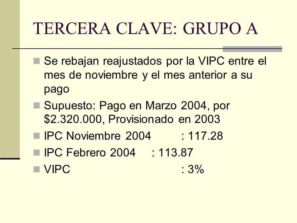 TERCERA CLAVE: GRUPO A Se rebajan reajustados por la VIPC entre el mes de noviembre y el mes anterior a su pago Supuesto: Pago en Marzo 2004, por $2.320.000, Provisionado en 2003 IPC Noviembre 2004 : 117.28 IPC Febrero 2004 : 113.87 VIPC: 3%