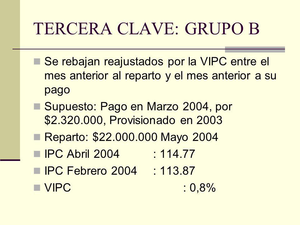 TERCERA CLAVE: GRUPO B Se rebajan reajustados por la VIPC entre el mes anterior al reparto y el mes anterior a su pago Supuesto: Pago en Marzo 2004, por $2.320.000, Provisionado en 2003 Reparto: $22.000.000 Mayo 2004 IPC Abril 2004 : 114.77 IPC Febrero 2004 : 113.87 VIPC: 0,8%