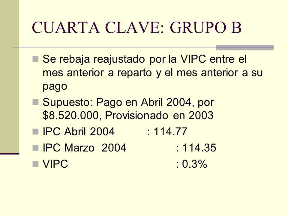 CUARTA CLAVE: GRUPO B Se rebaja reajustado por la VIPC entre el mes anterior a reparto y el mes anterior a su pago Supuesto: Pago en Abril 2004, por $8.520.000, Provisionado en 2003 IPC Abril 2004 : 114.77 IPC Marzo 2004 : 114.35 VIPC: 0.3%