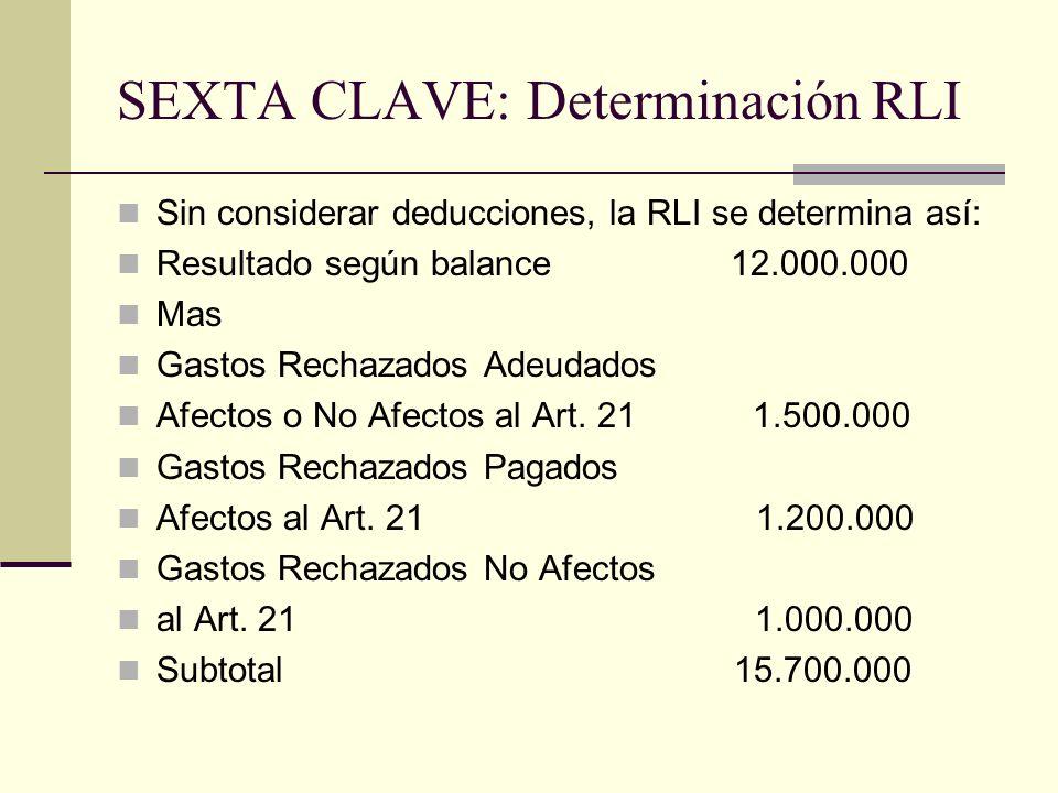 SEXTA CLAVE: Determinación RLI Sin considerar deducciones, la RLI se determina así: Resultado según balance 12.000.000 Mas Gastos Rechazados Adeudados Afectos o No Afectos al Art.