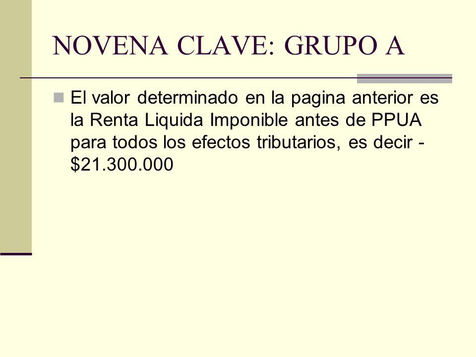 NOVENA CLAVE: GRUPO A El valor determinado en la pagina anterior es la Renta Liquida Imponible antes de PPUA para todos los efectos tributarios, es decir - $21.300.000