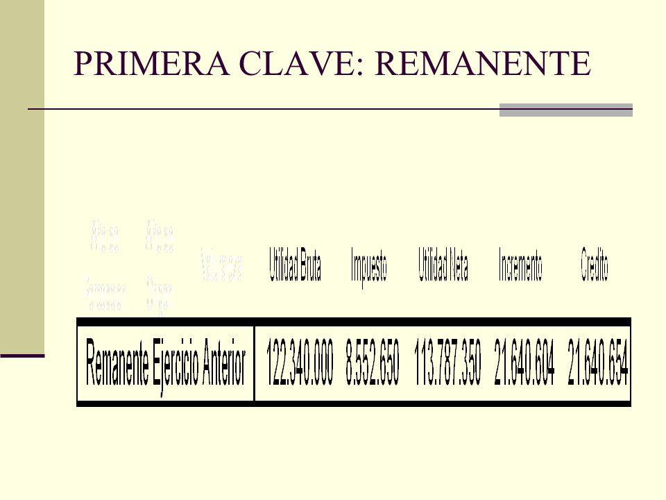 DECIMA SEGUNDA CLAVE: FUT EJERCICIO SIGUIENTE: GRUPO A 318231