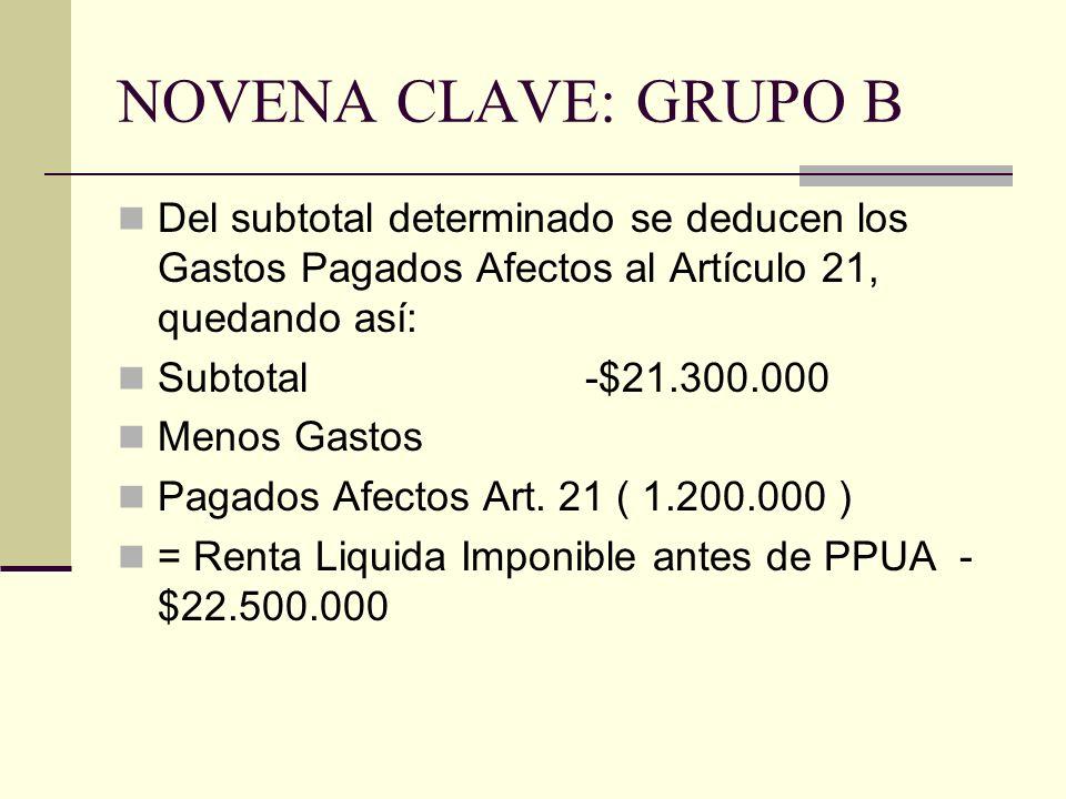 NOVENA CLAVE: GRUPO B Del subtotal determinado se deducen los Gastos Pagados Afectos al Artículo 21, quedando así: Subtotal -$21.300.000 Menos Gastos Pagados Afectos Art.