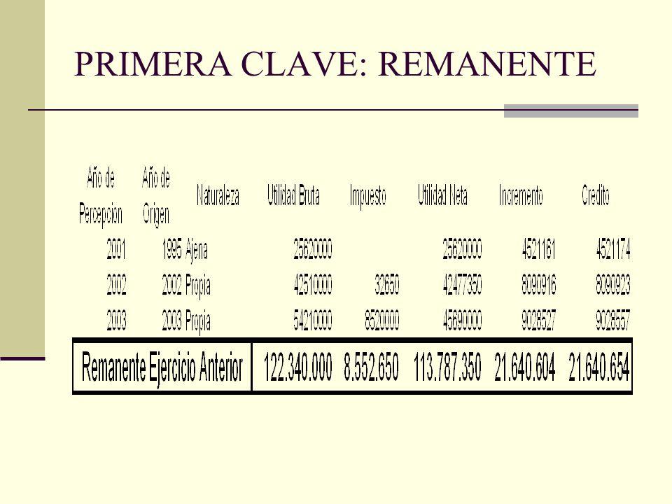 CUARTA CLAVE: IMPUESTO RENTA PRIMERA CATEGORIA El impuesto de primera categoría se rebaja solamente de la renta liquida que lo determinó, independiente que hubiese sido provisionado o no La diferencia de reajuste del pago del Impuesto y el reajuste del remanente se rebaja de otras diferencias determinadas en ejercicios anteriores o de otras utilidades sin crédito