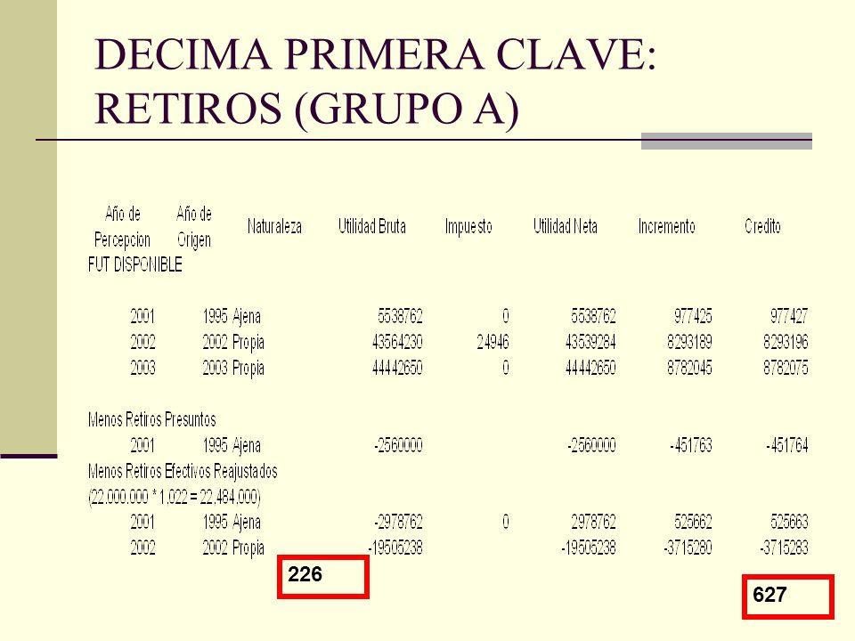 DECIMA PRIMERA CLAVE: RETIROS (GRUPO A) 226 627