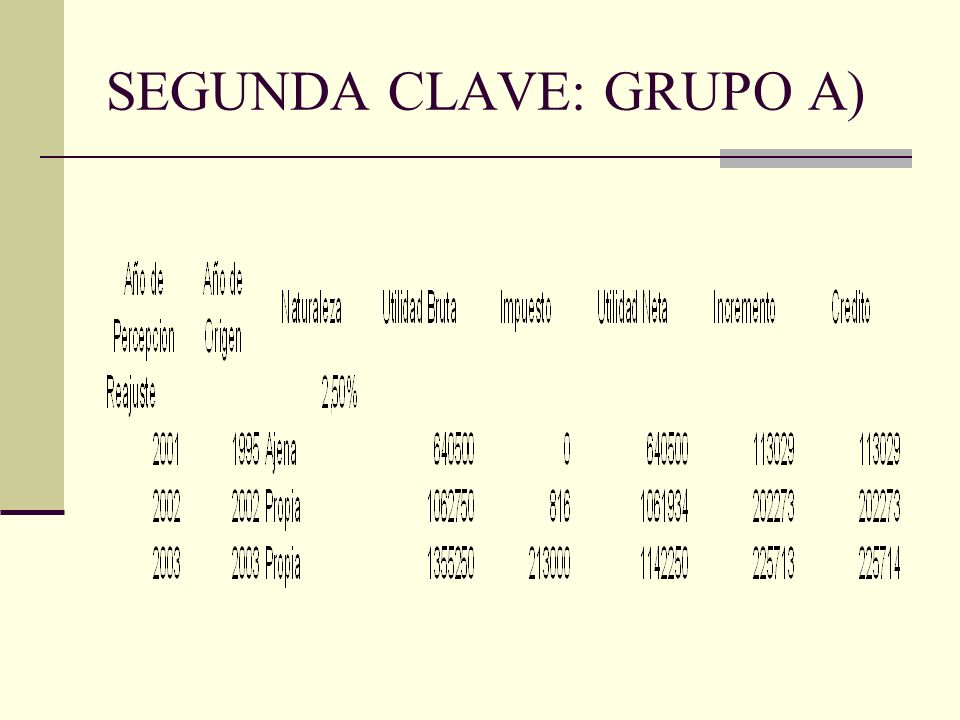 CUARTA CLAVE: GRUPO A 623