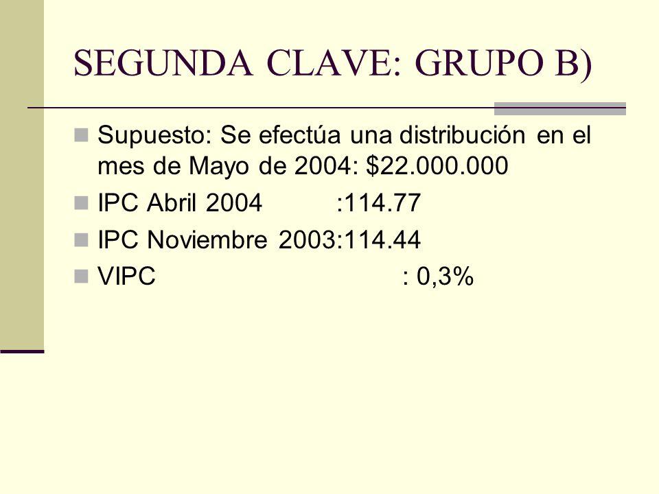 SEGUNDA CLAVE: GRUPO B) Supuesto: Se efectúa una distribución en el mes de Mayo de 2004: $22.000.000 IPC Abril 2004:114.77 IPC Noviembre 2003:114.44 VIPC: 0,3%