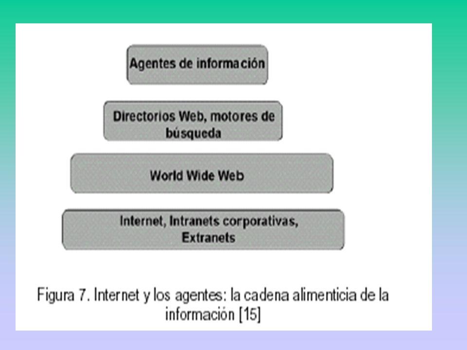 Algunas aplicaciones NewstrackerNewstracker.Este programa recupera datos específicos.
