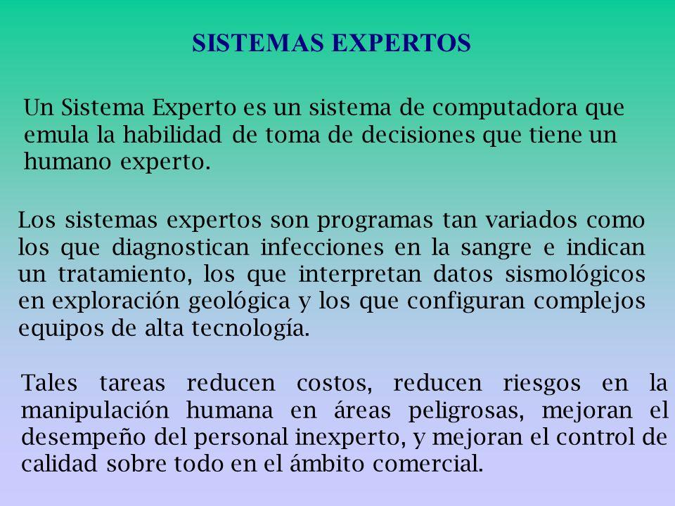 SISTEMAS EXPERTOS Un Sistema Experto es un sistema de computadora que emula la habilidad de toma de decisiones que tiene un humano experto. Los sistem