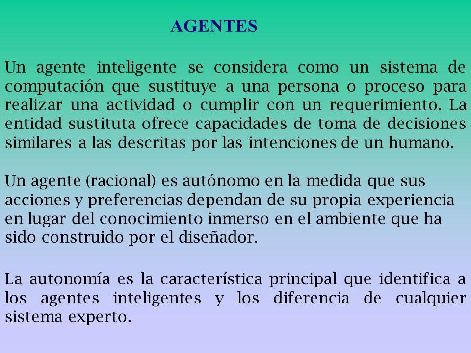 AGENTES Un agente inteligente se considera como un sistema de computación que sustituye a una persona o proceso para realizar una actividad o cumplir