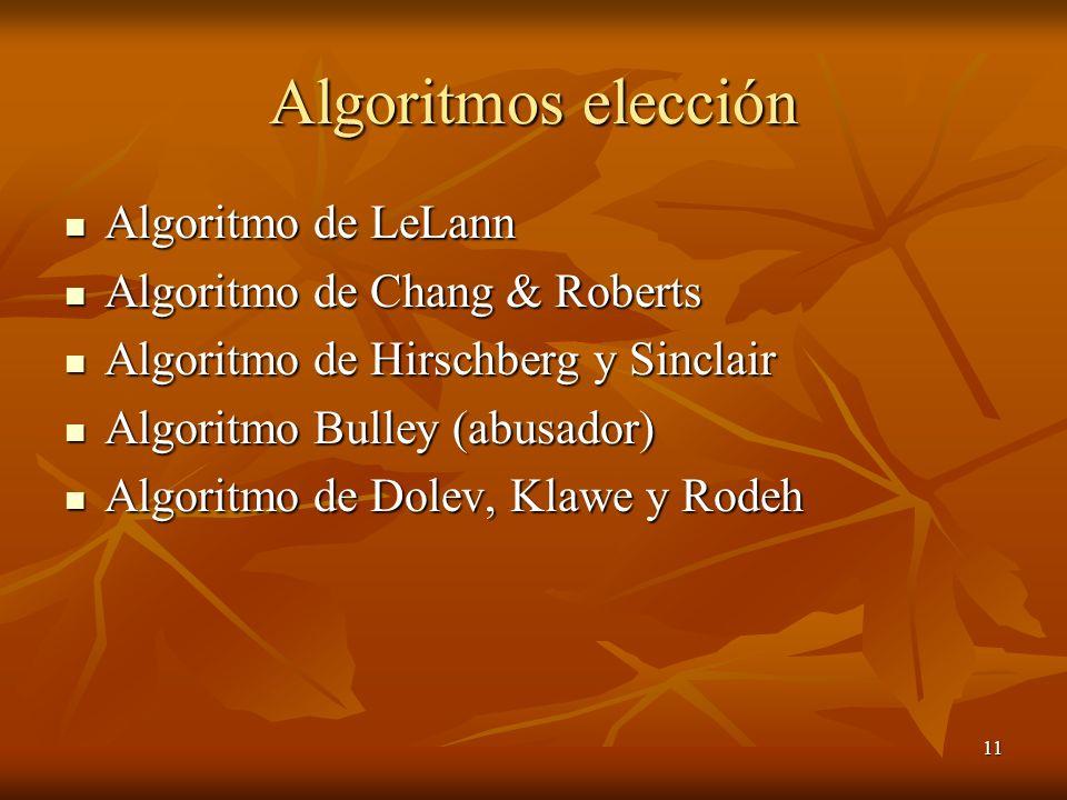 11 Algoritmos elección Algoritmo de LeLann Algoritmo de LeLann Algoritmo de Chang & Roberts Algoritmo de Chang & Roberts Algoritmo de Hirschberg y Sin