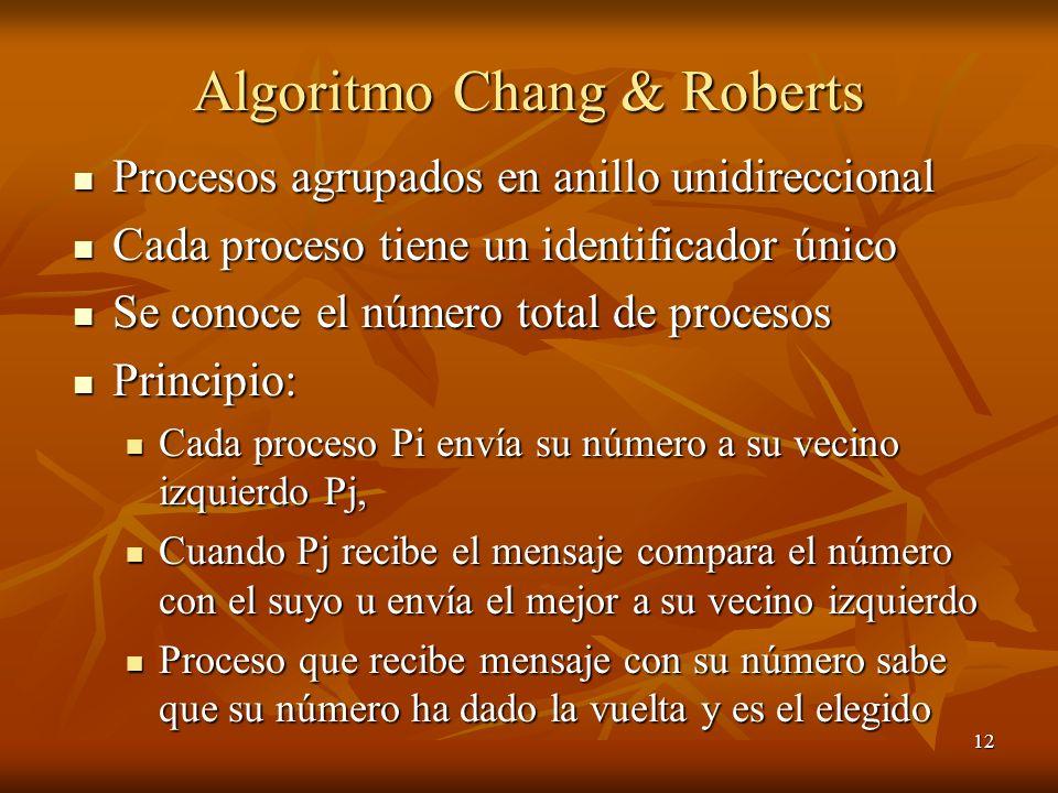 12 Algoritmo Chang & Roberts Procesos agrupados en anillo unidireccional Procesos agrupados en anillo unidireccional Cada proceso tiene un identificad