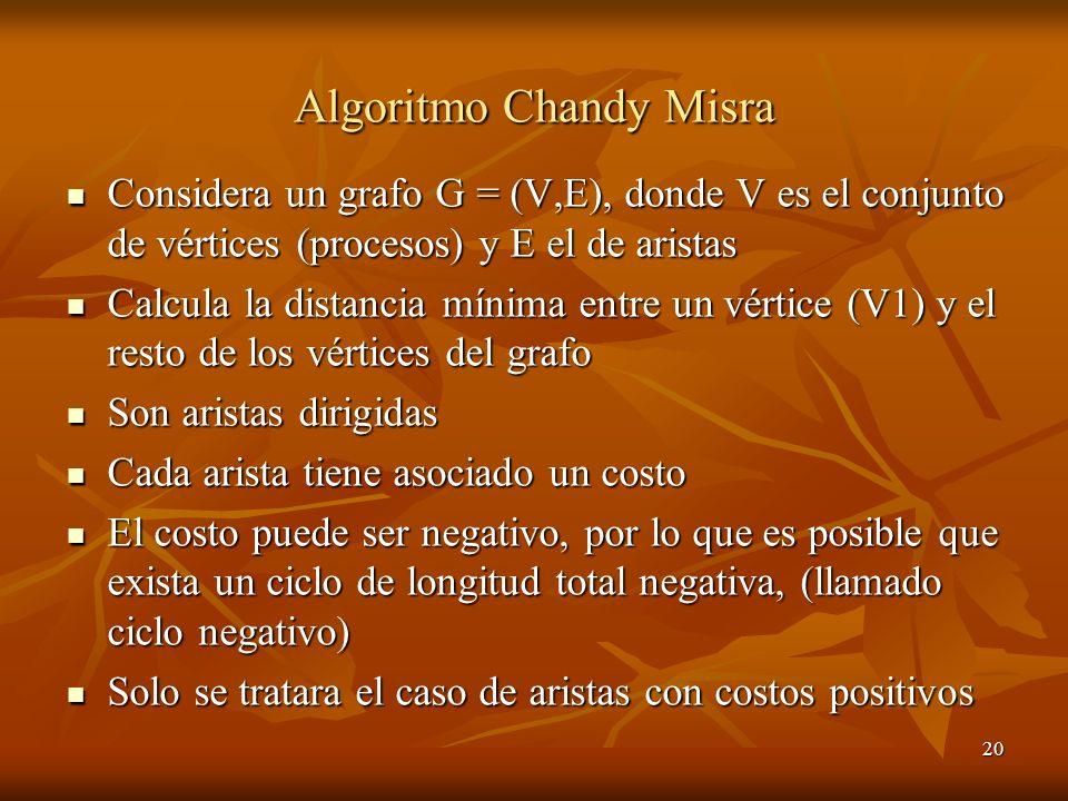 20 Algoritmo Chandy Misra Considera un grafo G = (V,E), donde V es el conjunto de vértices (procesos) y E el de aristas Considera un grafo G = (V,E),