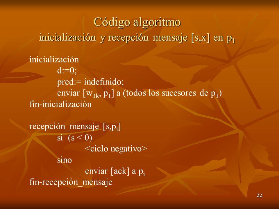 22 Código algoritmo inicialización y recepción mensaje [s,x] en p 1 inicialización d:=0; pred:= indefinido; enviar [w 1k, p 1 ] a (todos los sucesores