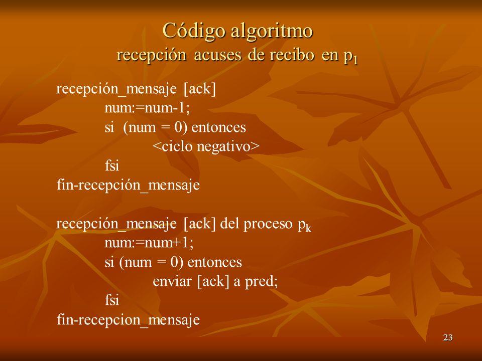 23 Código algoritmo recepción acuses de recibo en p 1 recepción_mensaje [ack] num:=num-1; si (num = 0) entonces fsi fin-recepción_mensaje recepción_me