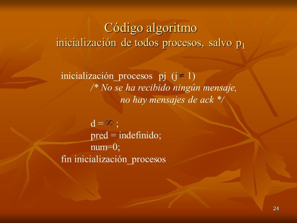 24 Código algoritmo inicialización de todos procesos, salvo p 1 inicialización_procesos pj (j 1) /* No se ha recibido ningún mensaje, no hay mensajes