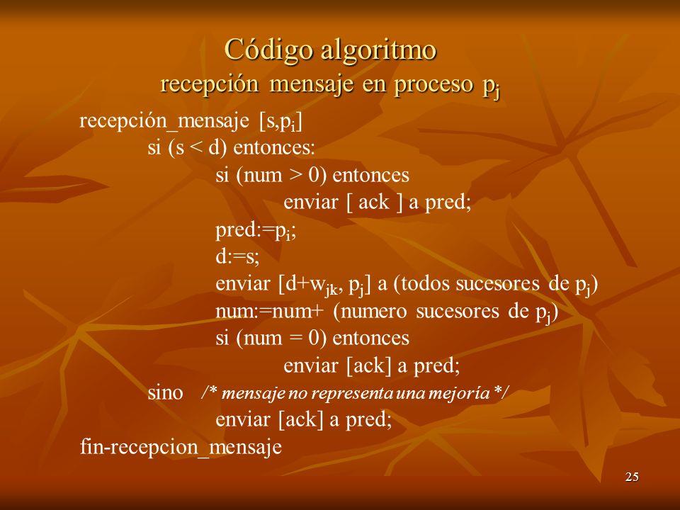25 Código algoritmo recepción mensaje en proceso p j recepción_mensaje [s,p i ] si (s < d) entonces: si (num > 0) entonces enviar [ ack ] a pred; pred