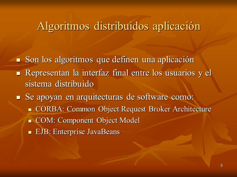 3 Algoritmos distribuidos aplicación Son los algoritmos que definen una aplicación Son los algoritmos que definen una aplicación Representan la interf