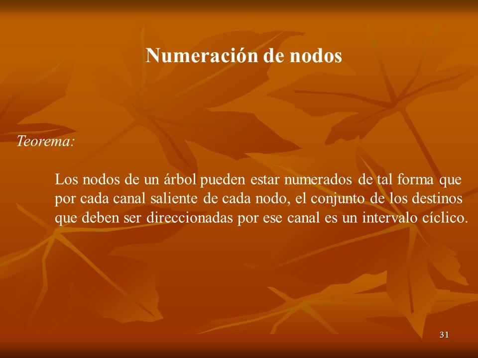 31 Numeración de nodos Teorema: Los nodos de un árbol pueden estar numerados de tal forma que por cada canal saliente de cada nodo, el conjunto de los