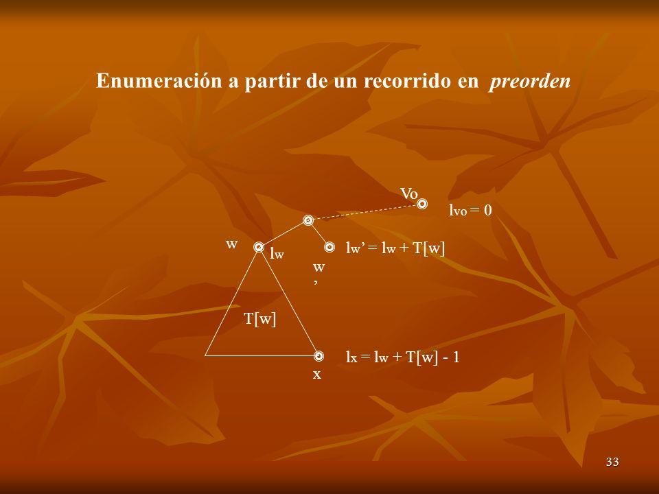 33 w T[w] x l x = l w + T[w] - 1 lwlw w l w = l w + T[w] Vo l vo = 0 Enumeración a partir de un recorrido en preorden