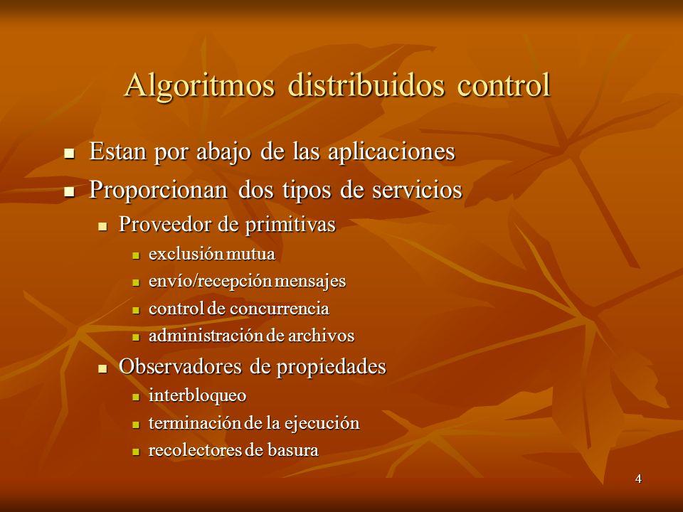 Otros algoritmos de control Algoritmos de detección de terminación Algoritmos de detección de terminación Algoritmos de detección de interbloqueo Algoritmos de detección de interbloqueo Algoritmos de cobertura de árbol (spanning- tree) Algoritmos de cobertura de árbol (spanning- tree) Algoritmos de recorrido de gráfos Algoritmos de recorrido de gráfos Algoritmos de flujo maximal Algoritmos de flujo maximal Algoritmos tolerantes a fallas Algoritmos tolerantes a fallas