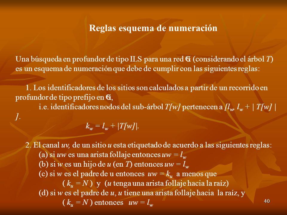 40 Una búsqueda en profundor de tipo ILS para una red G (considerando el árbol T) es un esquema de numeración que debe de cumplir con las siguientes r