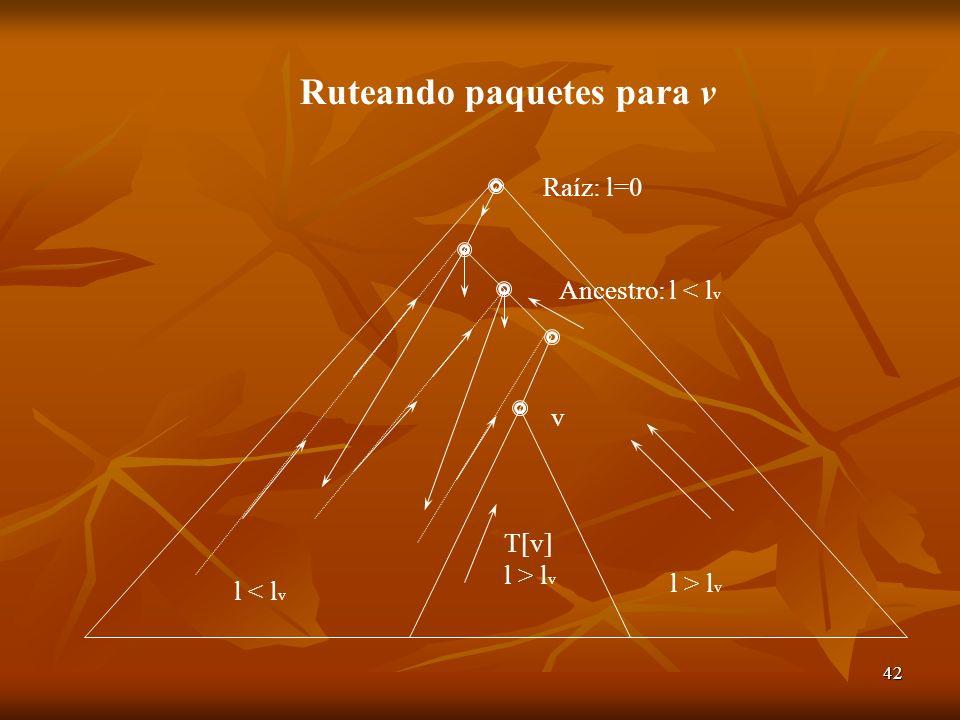 42 Raíz: l=0 Ancestro: l < l v v T[v] l > l v l < l v Ruteando paquetes para v