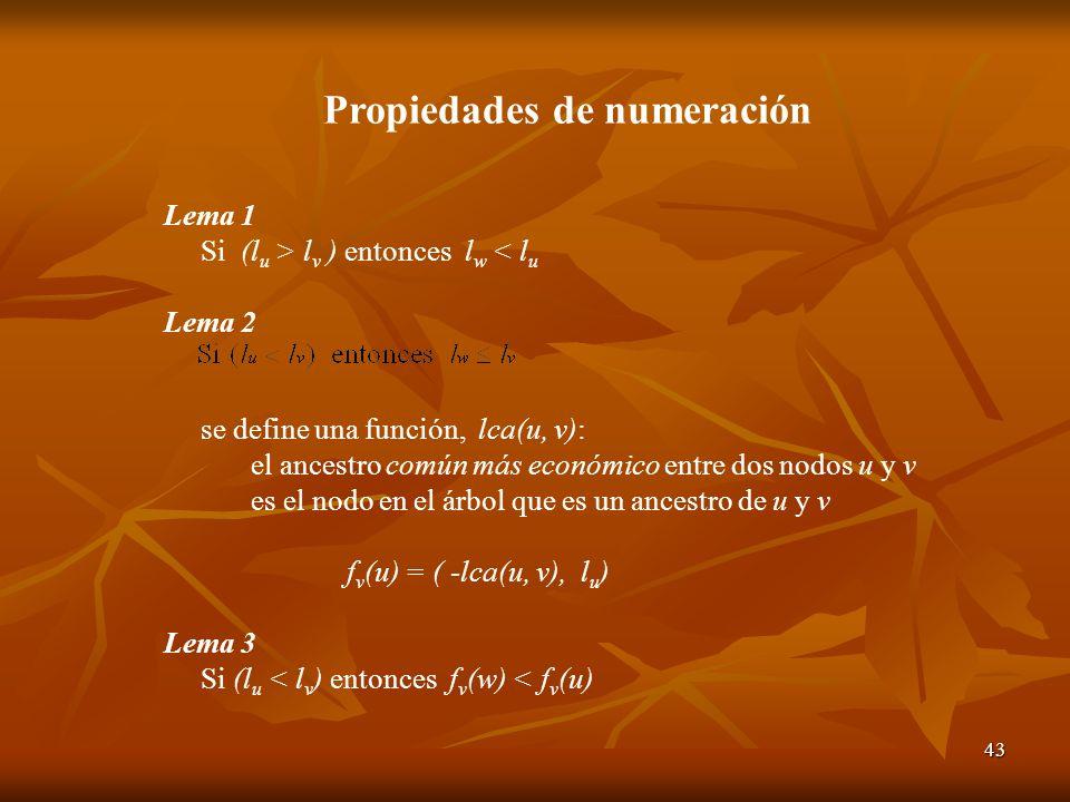 43 Lema 1 Si (l u > l v ) entonces l w < l u Lema 2 se define una función, lca(u, v): el ancestro común más económico entre dos nodos u y v es el nodo