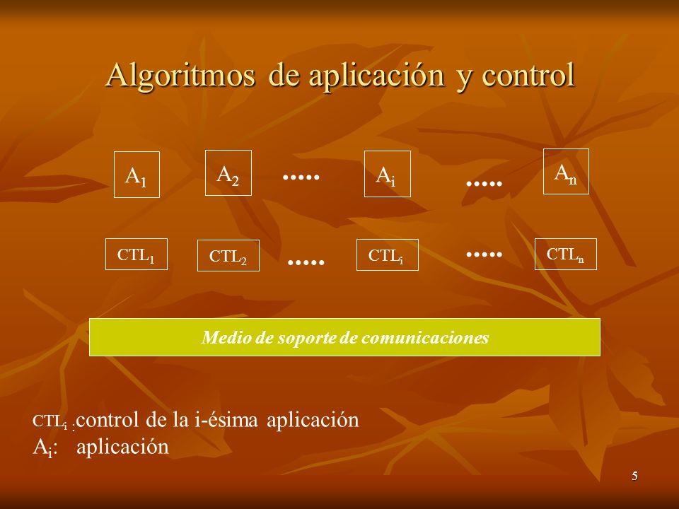 5 Algoritmos de aplicación y control Medio de soporte de comunicaciones A1A1 CTL 1 A2A2 CTL 2 AiAi CTL i AnAn CTL n..... CTL i : control de la i-ésima