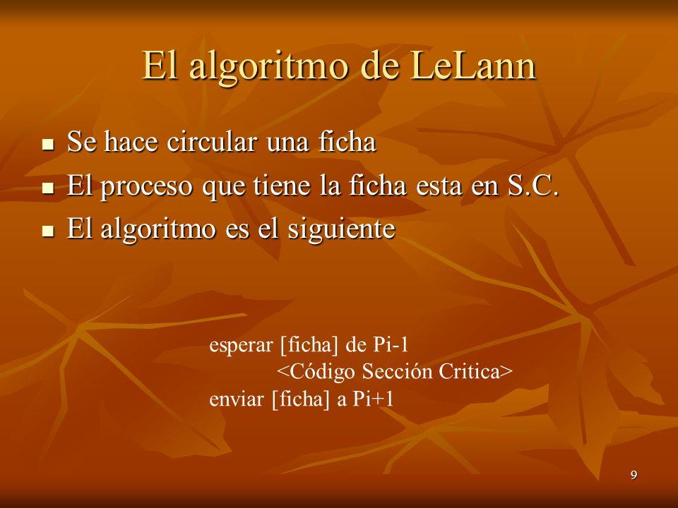 9 El algoritmo de LeLann Se hace circular una ficha Se hace circular una ficha El proceso que tiene la ficha esta en S.C. El proceso que tiene la fich