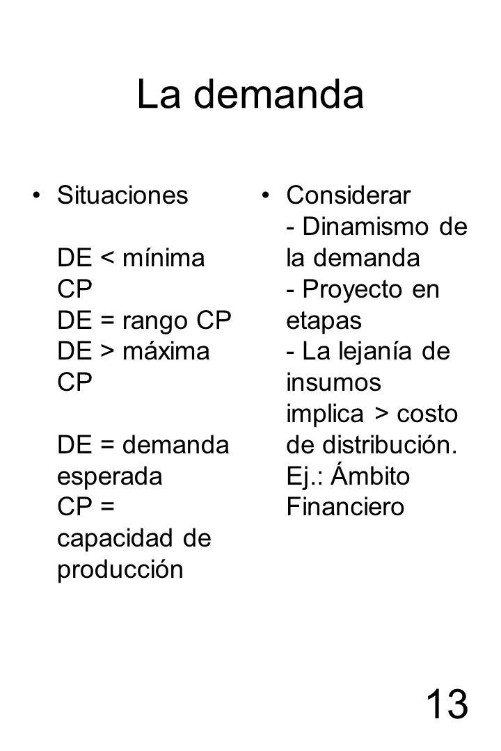 13 La demanda Situaciones DE máxima CP DE = demanda esperada CP = capacidad de producción Considerar - Dinamismo de la demanda - Proyecto en etapas -