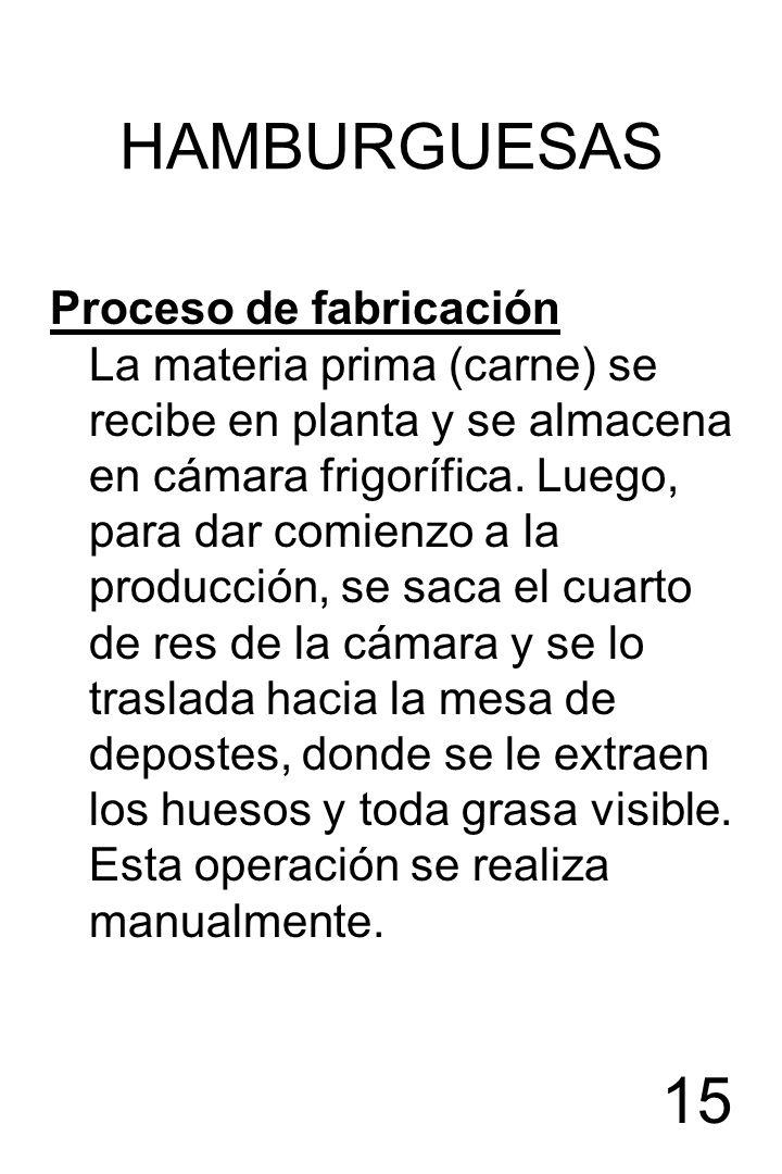 15 HAMBURGUESAS Proceso de fabricación La materia prima (carne) se recibe en planta y se almacena en cámara frigorífica. Luego, para dar comienzo a la