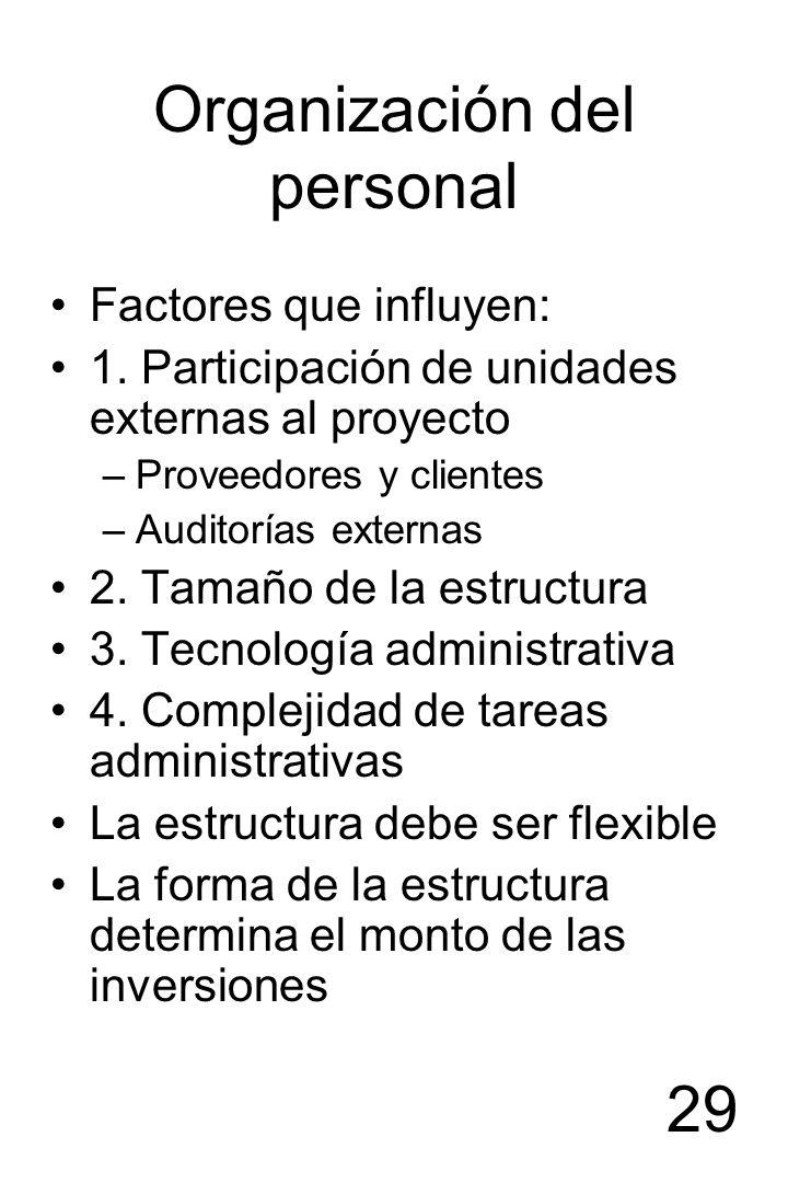 29 Organización del personal Factores que influyen: 1. Participación de unidades externas al proyecto –Proveedores y clientes –Auditorías externas 2.
