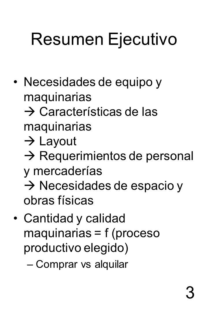 3 Resumen Ejecutivo Necesidades de equipo y maquinarias Características de las maquinarias Layout Requerimientos de personal y mercaderías Necesidades