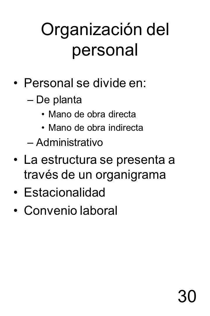 30 Organización del personal Personal se divide en: –De planta Mano de obra directa Mano de obra indirecta –Administrativo La estructura se presenta a