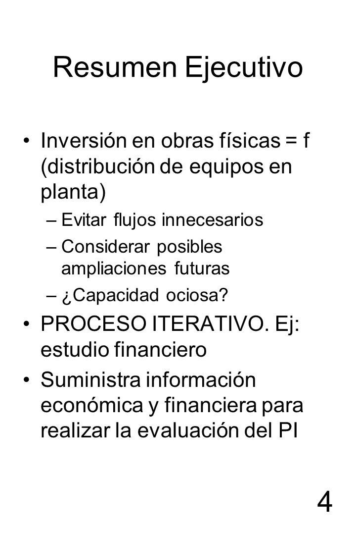 4 Resumen Ejecutivo Inversión en obras físicas = f (distribución de equipos en planta) –Evitar flujos innecesarios –Considerar posibles ampliaciones f