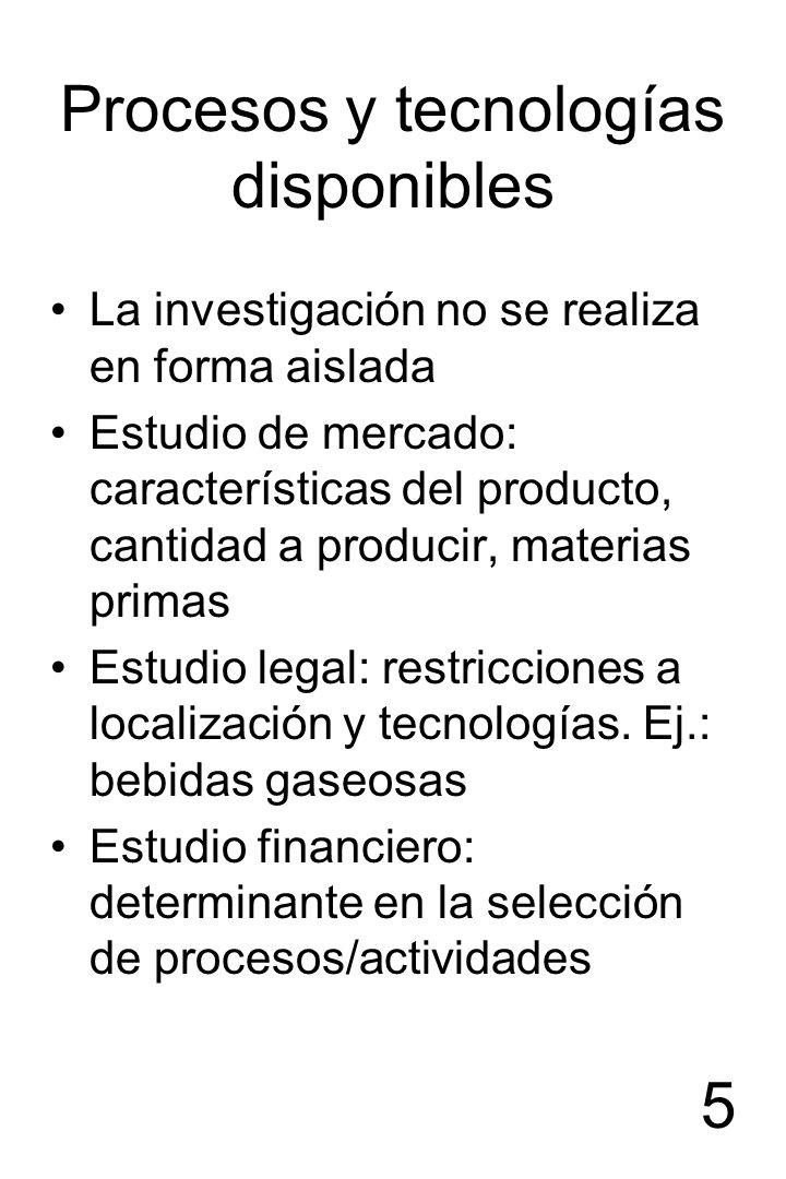 5 Procesos y tecnologías disponibles La investigación no se realiza en forma aislada Estudio de mercado: características del producto, cantidad a prod