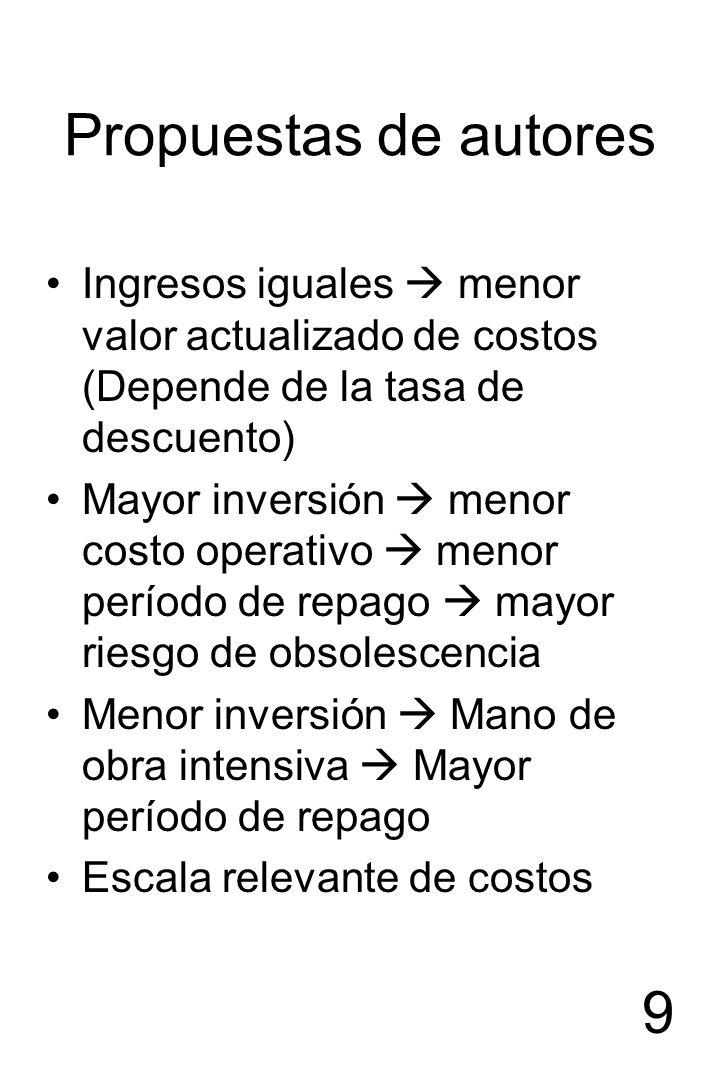 9 Propuestas de autores Ingresos iguales menor valor actualizado de costos (Depende de la tasa de descuento) Mayor inversión menor costo operativo men